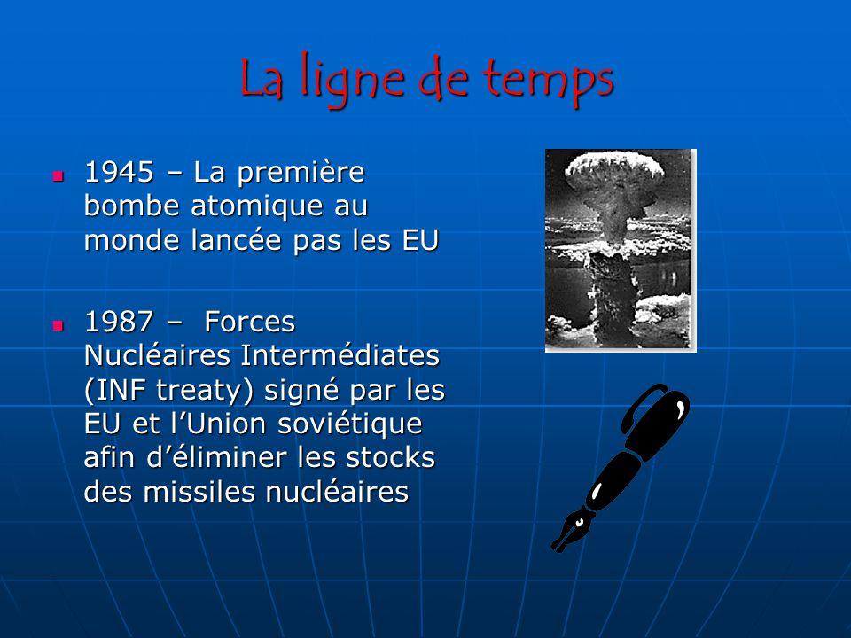 La ligne de temps 1945 – La première bombe atomique au monde lancée pas les EU.