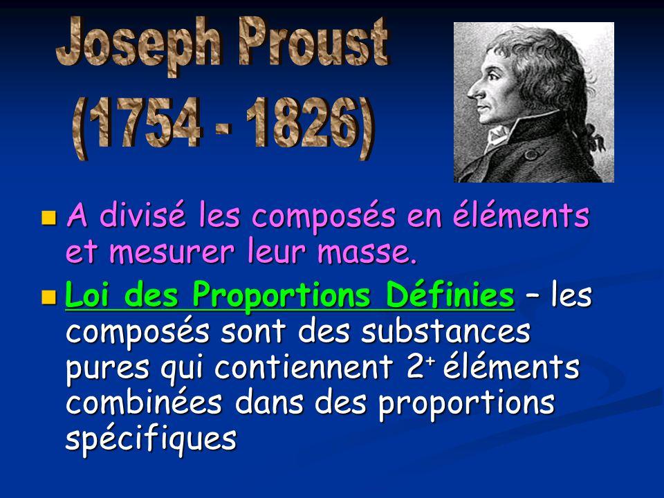 Joseph Proust (1754 - 1826) A divisé les composés en éléments et mesurer leur masse.