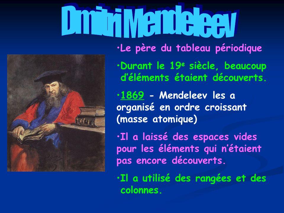 Dmitri Mendeleev Le père du tableau périodique