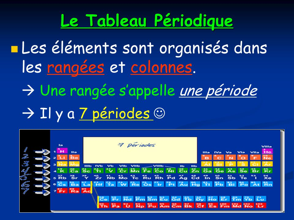Le Tableau Périodique Les éléments sont organisés dans les rangées et colonnes.  Une rangée s'appelle une période.