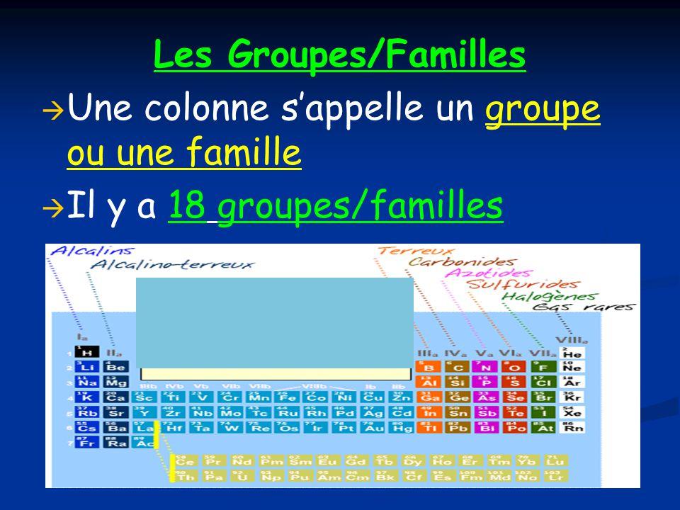 Les Groupes/Familles Une colonne s'appelle un groupe ou une famille Il y a 18 groupes/familles