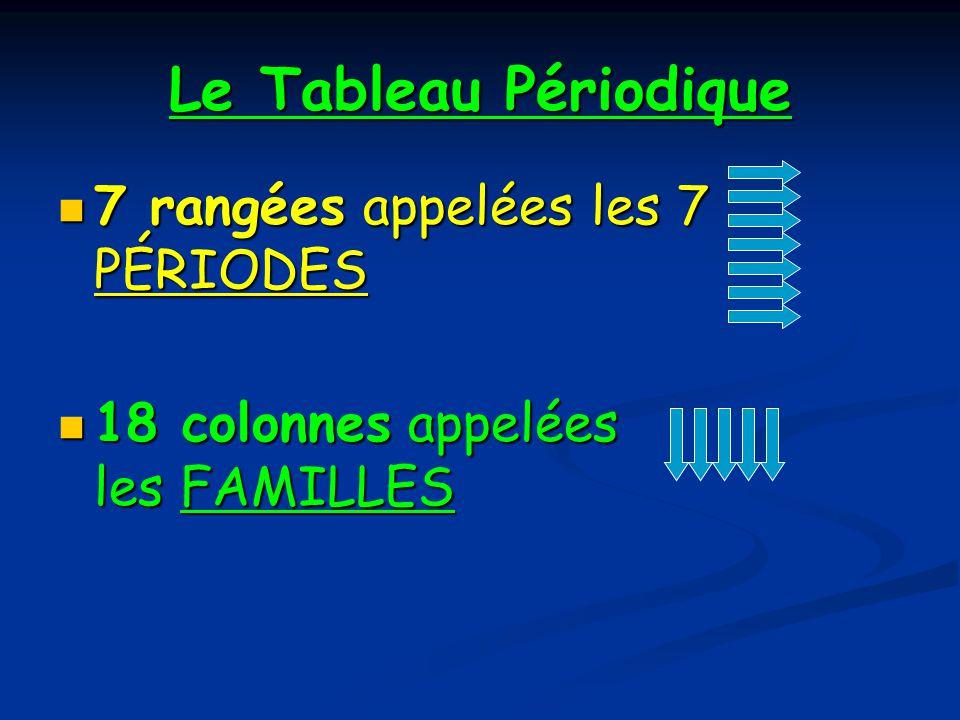 Le Tableau Périodique 7 rangées appelées les 7 PÉRIODES