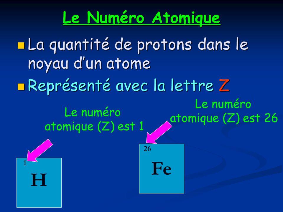 Le Numéro Atomique La quantité de protons dans le noyau d'un atome. Représenté avec la lettre Z. Le numéro atomique (Z) est 26.