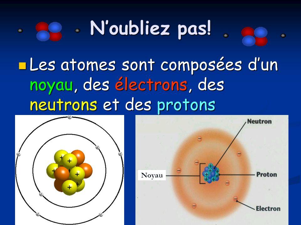 N'oubliez pas. Les atomes sont composées d'un noyau, des électrons, des neutrons et des protons.