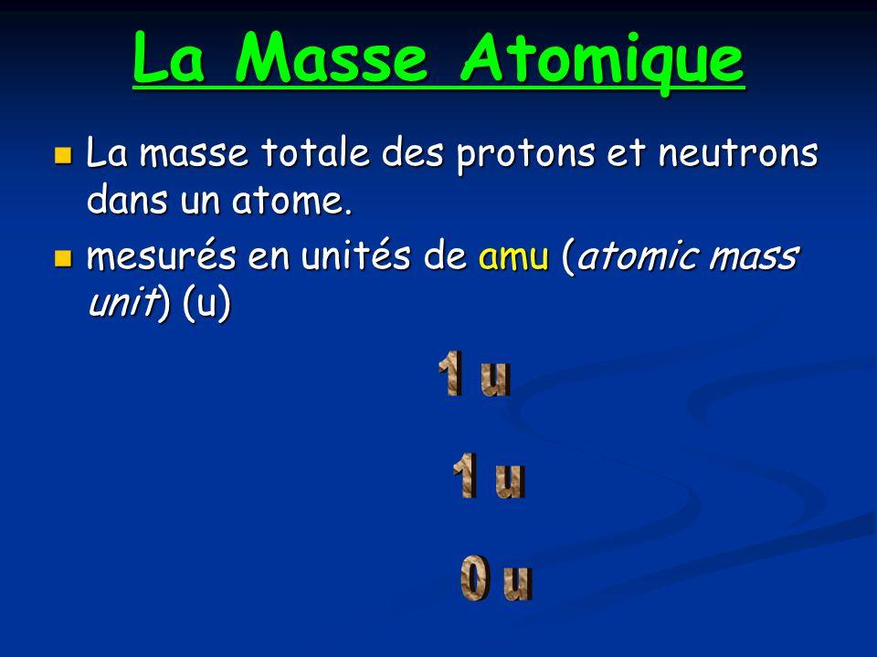 La Masse Atomique La masse totale des protons et neutrons dans un atome. mesurés en unités de amu (atomic mass unit) (u)
