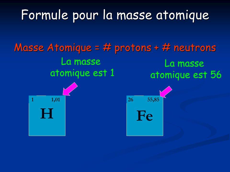 Formule pour la masse atomique