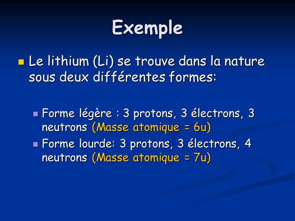 Exemple Le lithium (Li) se trouve dans la nature sous deux différentes formes: