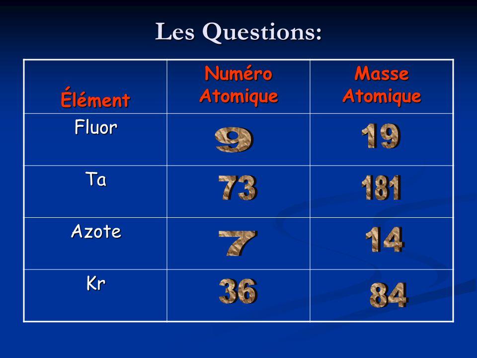 Les Questions: 19 9 73 181 14 7 36 84 Élément Numéro Atomique