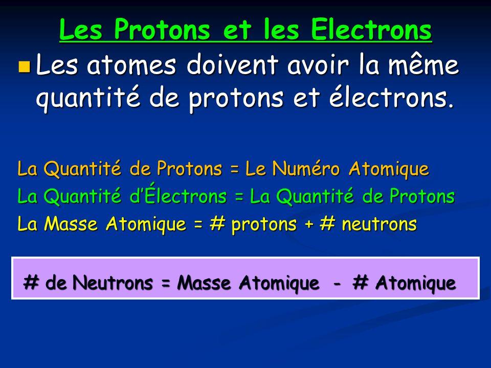 Les Protons et les Electrons
