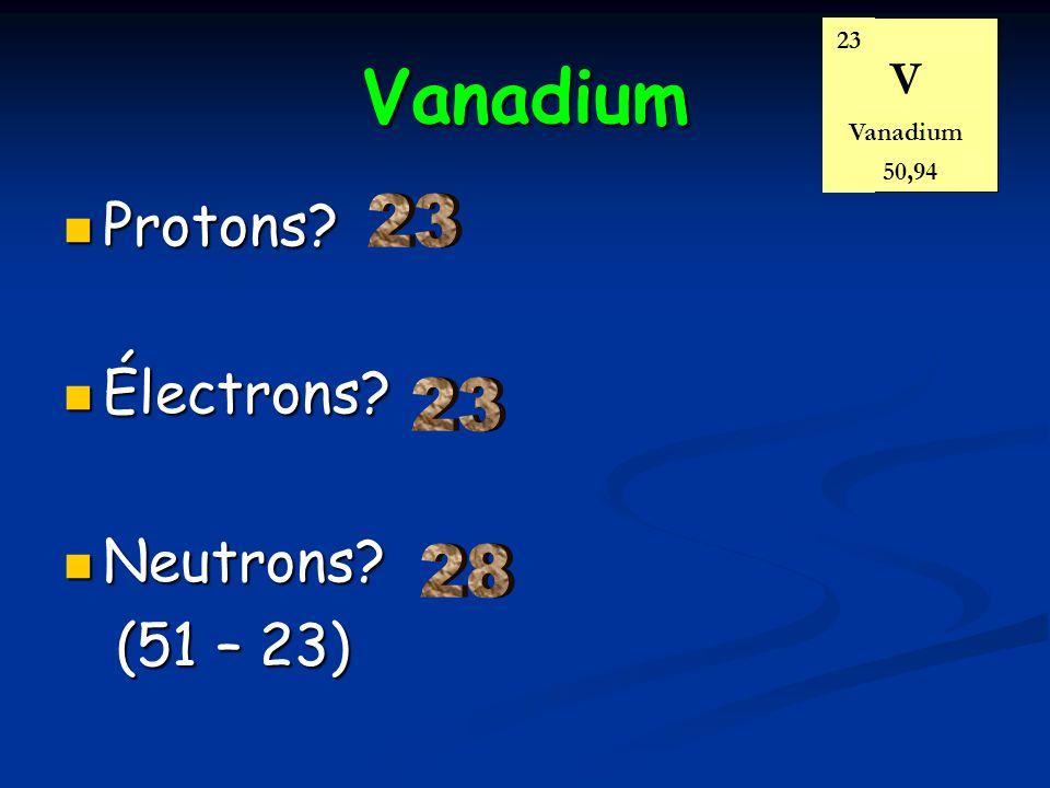 Vanadium Protons Électrons Neutrons (51 – 23) 23 23 28 V 23