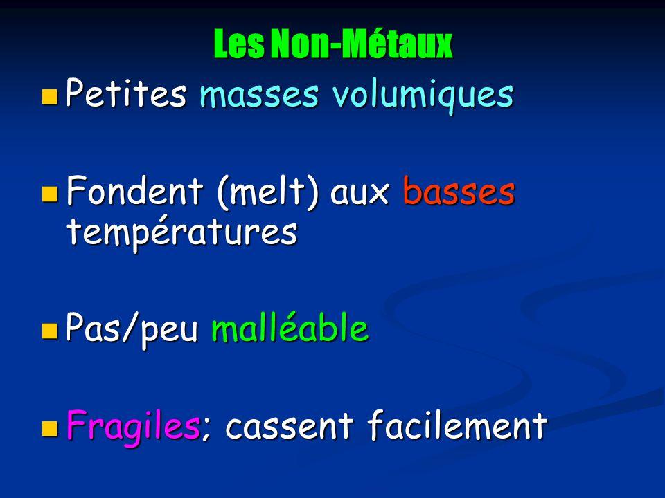 Les Non-Métaux Petites masses volumiques. Fondent (melt) aux basses températures. Pas/peu malléable.