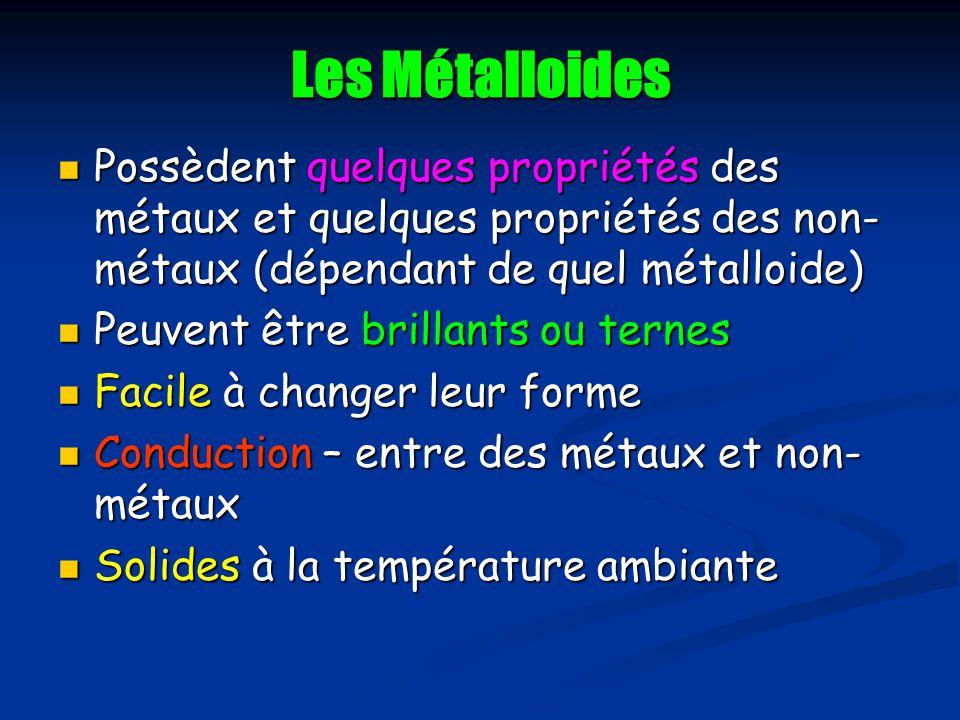 Les Métalloides Possèdent quelques propriétés des métaux et quelques propriétés des non-métaux (dépendant de quel métalloide)