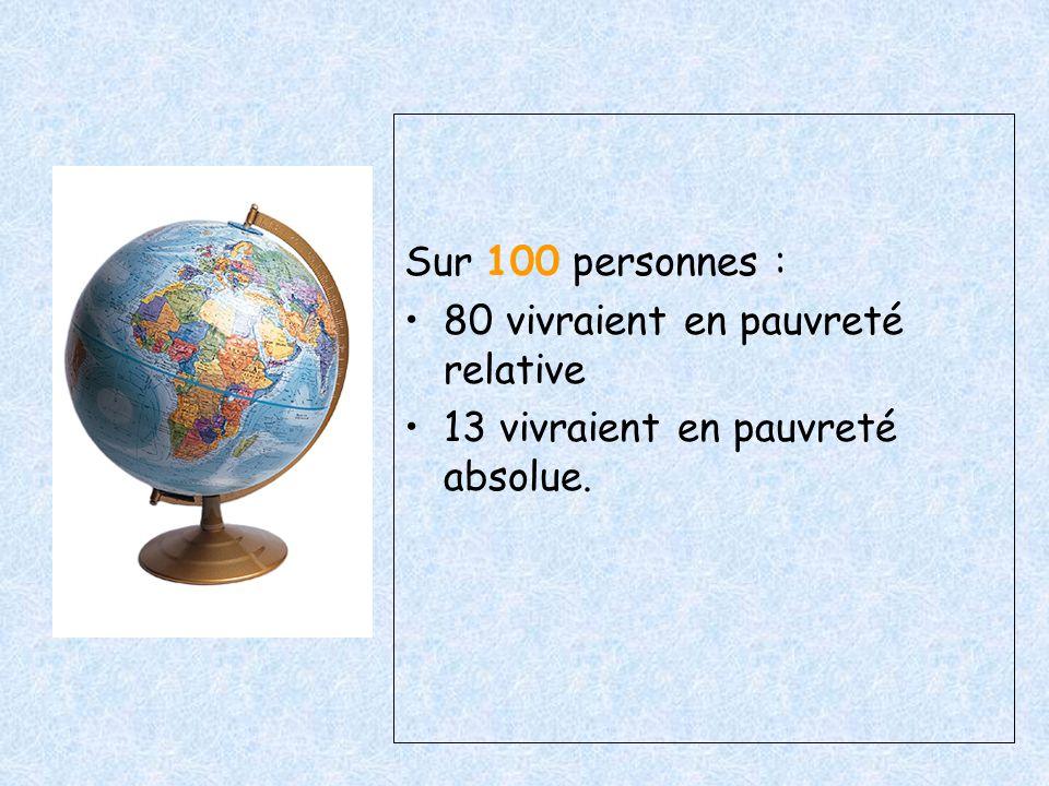 80 vivraient en pauvreté relative 13 vivraient en pauvreté absolue.