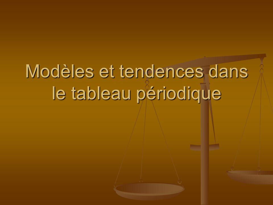 Modèles et tendences dans le tableau périodique
