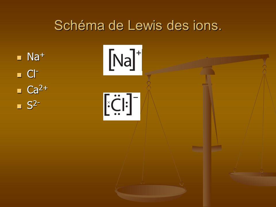 Schéma de Lewis des ions.