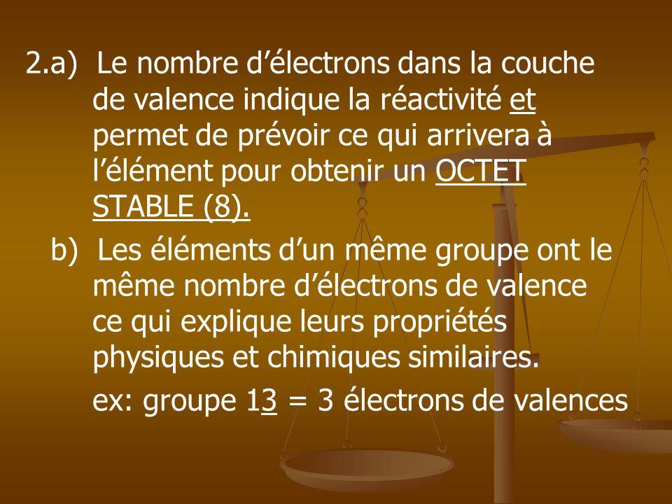 2. a) Le nombre d'électrons dans la couche