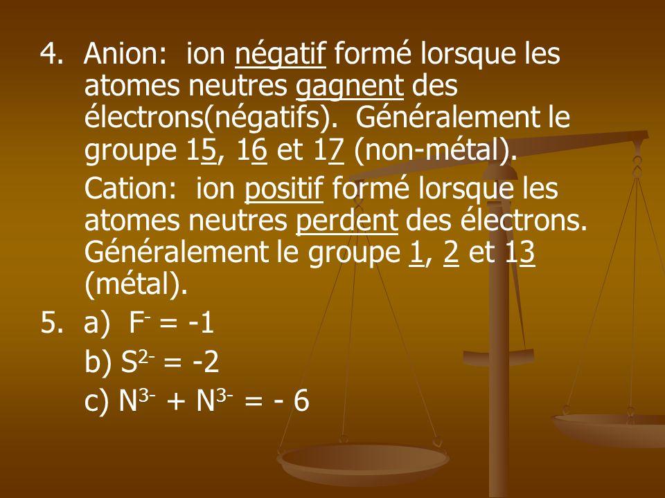 4. Anion: ion négatif formé lorsque les atomes neutres gagnent des électrons(négatifs). Généralement le groupe 15, 16 et 17 (non-métal).