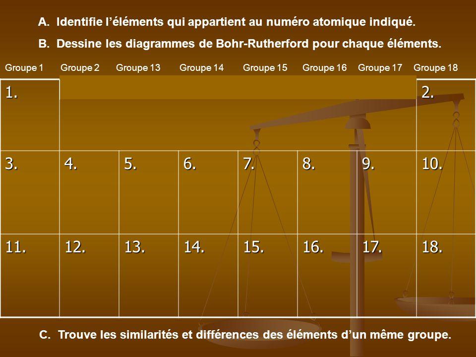 A. Identifie l'éléments qui appartient au numéro atomique indiqué.