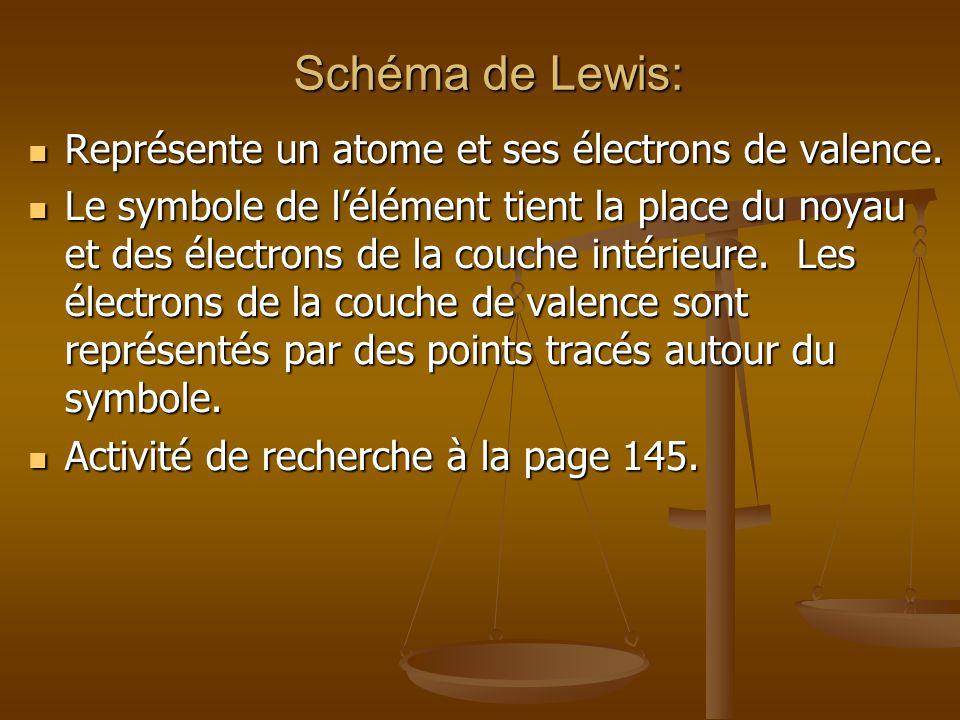 Schéma de Lewis: Représente un atome et ses électrons de valence.