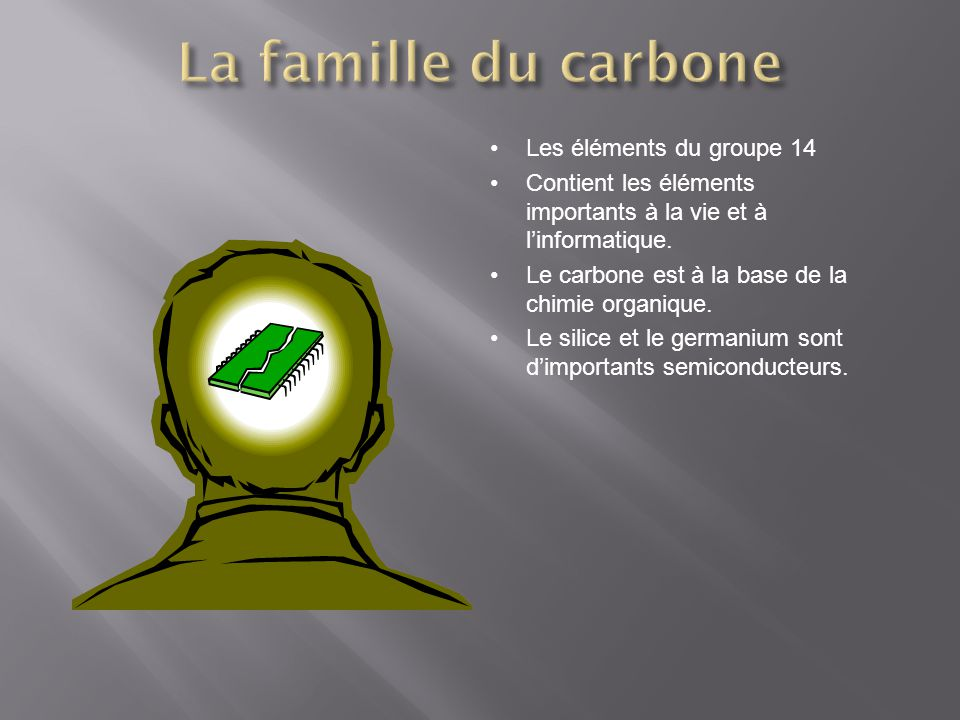 La famille du carbone Les éléments du groupe 14