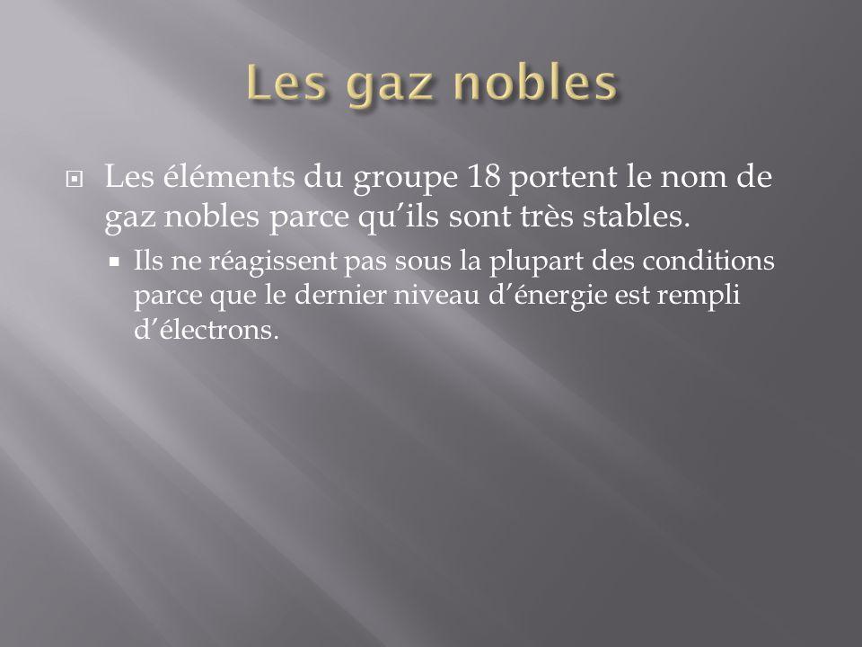 Les gaz nobles Les éléments du groupe 18 portent le nom de gaz nobles parce qu'ils sont très stables.
