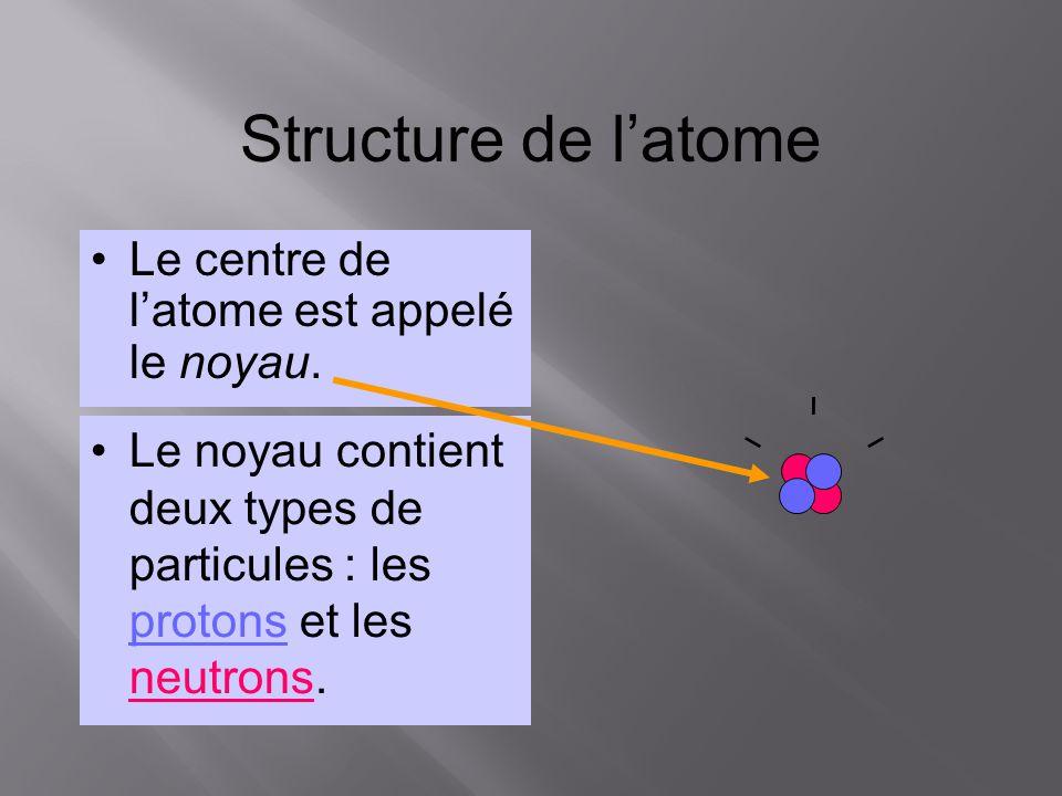 Structure de l'atome Le centre de l'atome est appelé le noyau.