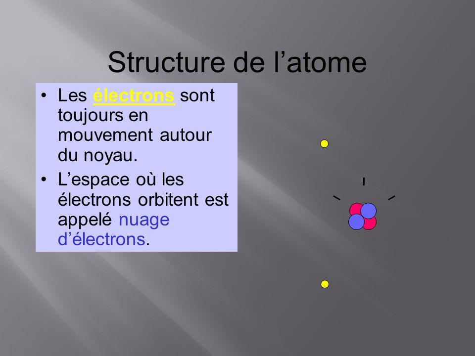 Structure de l'atome Les électrons sont toujours en mouvement autour du noyau.