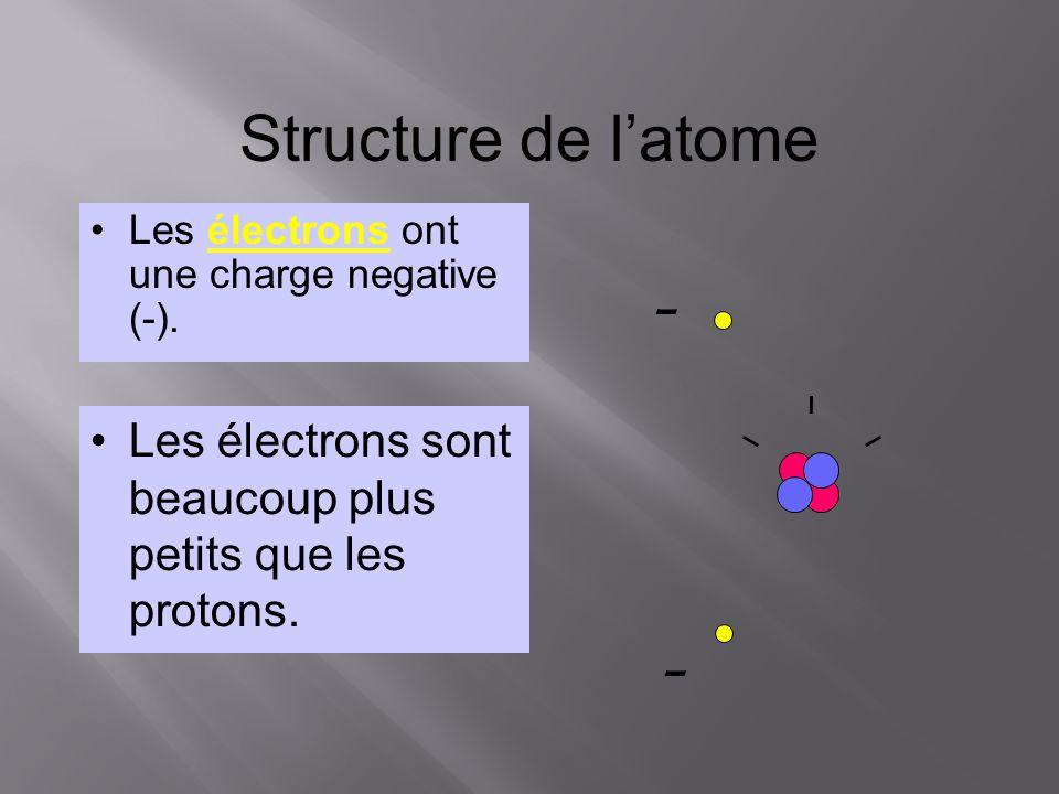 Structure de l'atome Les électrons ont une charge negative (-). – Les électrons sont beaucoup plus petits que les protons.
