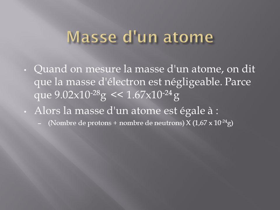 Masse d un atome Quand on mesure la masse d un atome, on dit que la masse d électron est négligeable. Parce que 9.02x10-28g << 1.67x10-24 g.