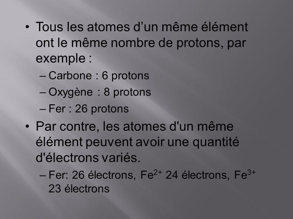 Tous les atomes d'un même élément ont le même nombre de protons, par exemple :