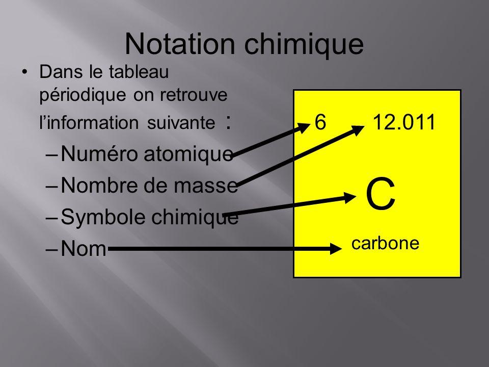 C Notation chimique Numéro atomique Nombre de masse Symbole chimique