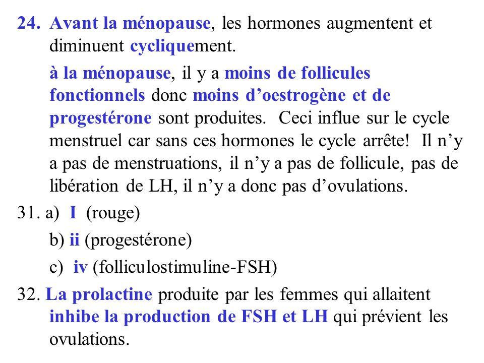 Avant la ménopause, les hormones augmentent et diminuent cycliquement.