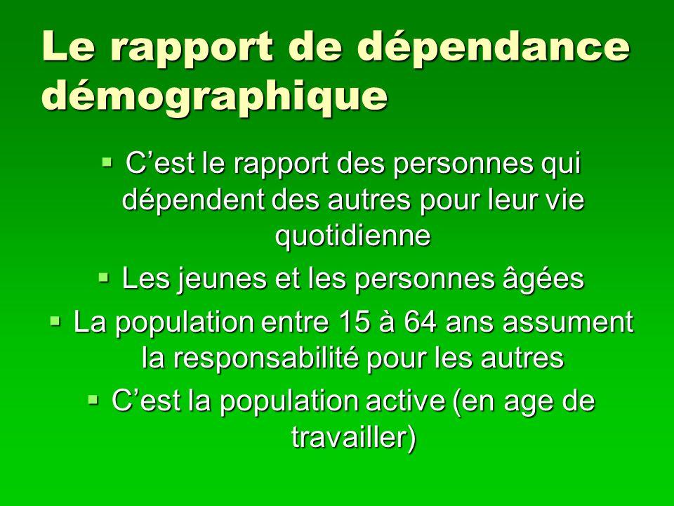 Le rapport de dépendance démographique
