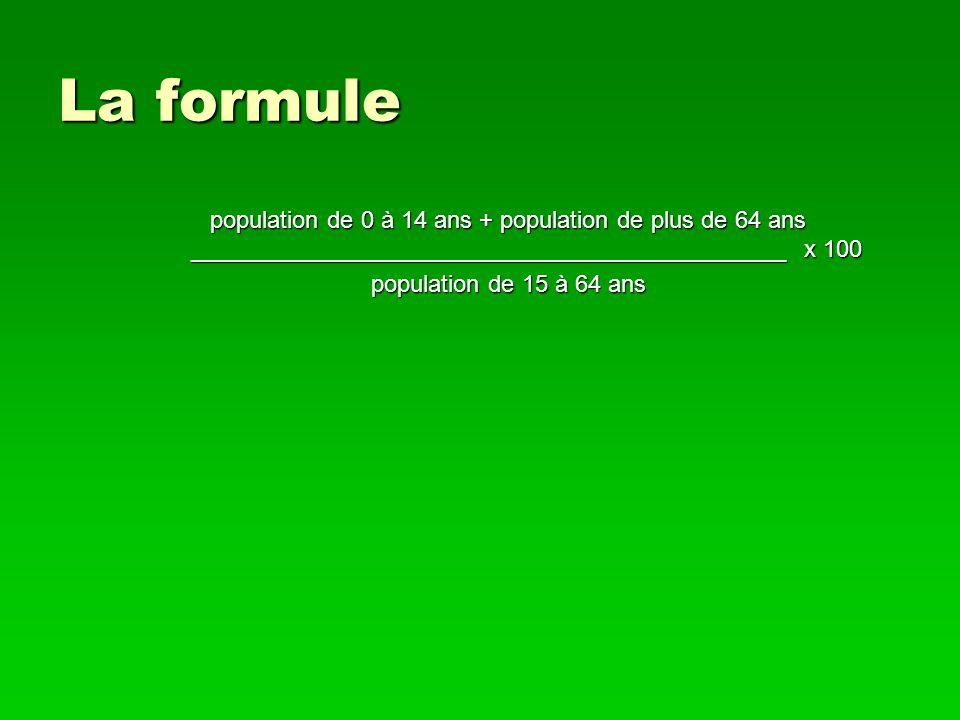 La formule population de 0 à 14 ans + population de plus de 64 ans _____________________________________________ x 100.
