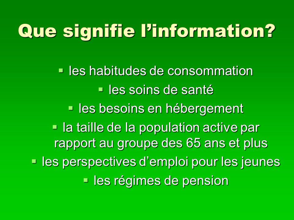 Que signifie l'information