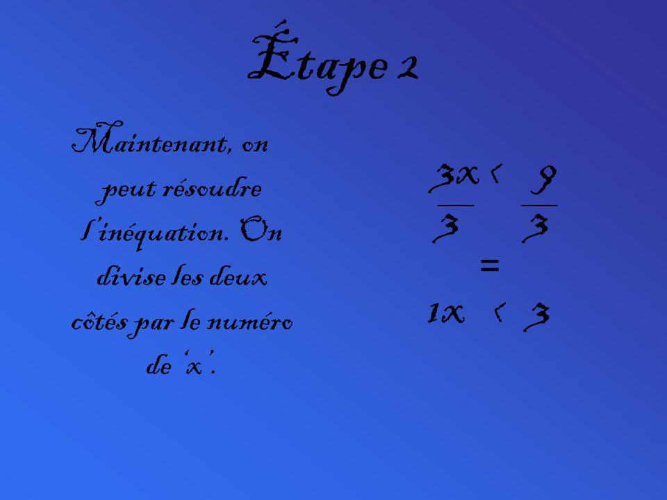 Étape 2 Maintenant, on peut résoudre l'inéquation. On divise les deux côtés par le numéro de 'x'. 3x < 9.