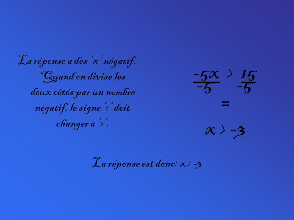 La réponse est donc: x > -3