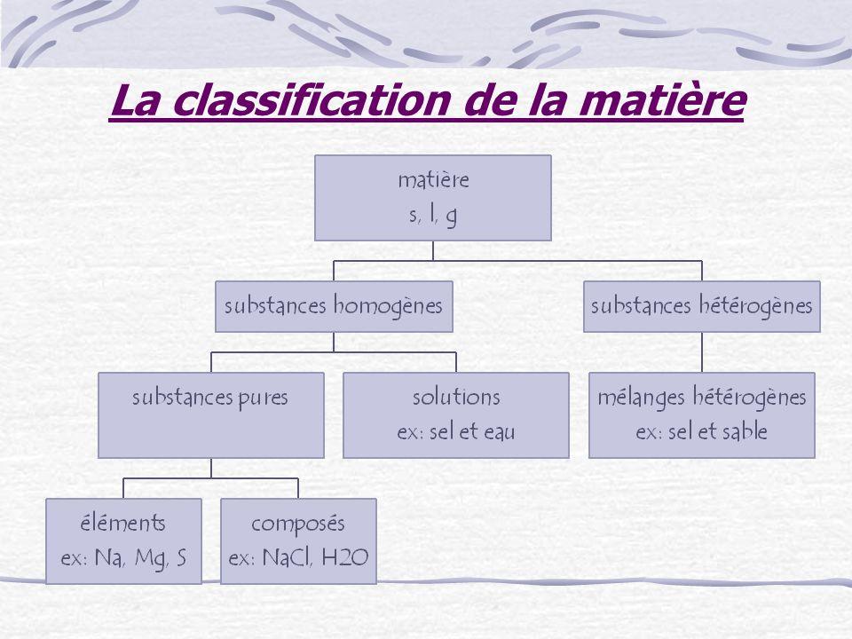 La classification de la matière