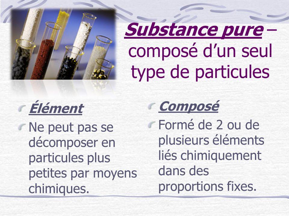 Substance pure – composé d'un seul type de particules