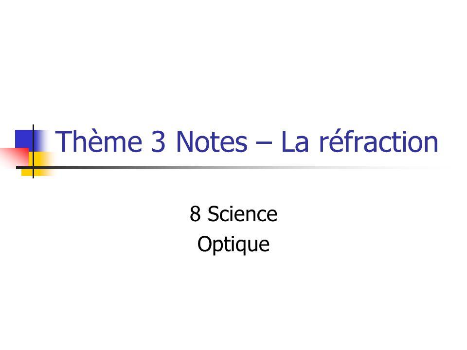 Thème 3 Notes – La réfraction