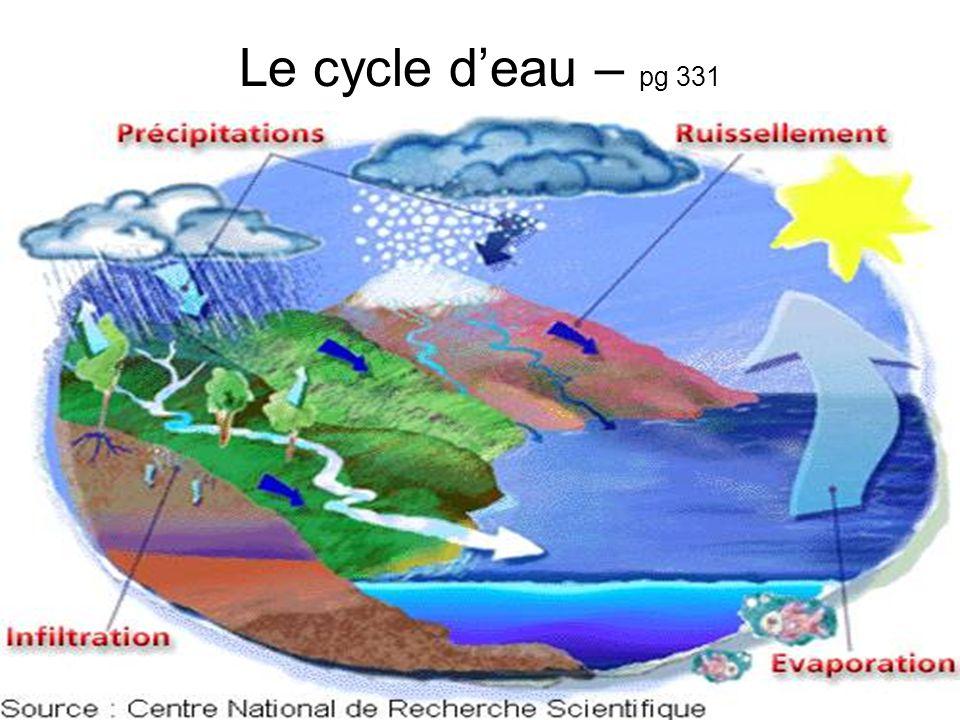 Le cycle d'eau – pg 331