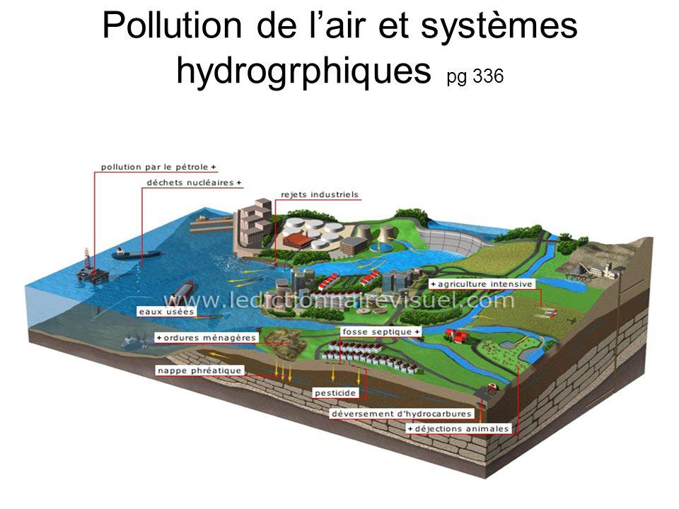 Pollution de l'air et systèmes hydrogrphiques pg 336