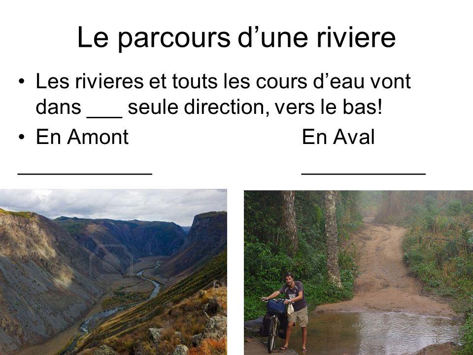 Le parcours d'une riviere