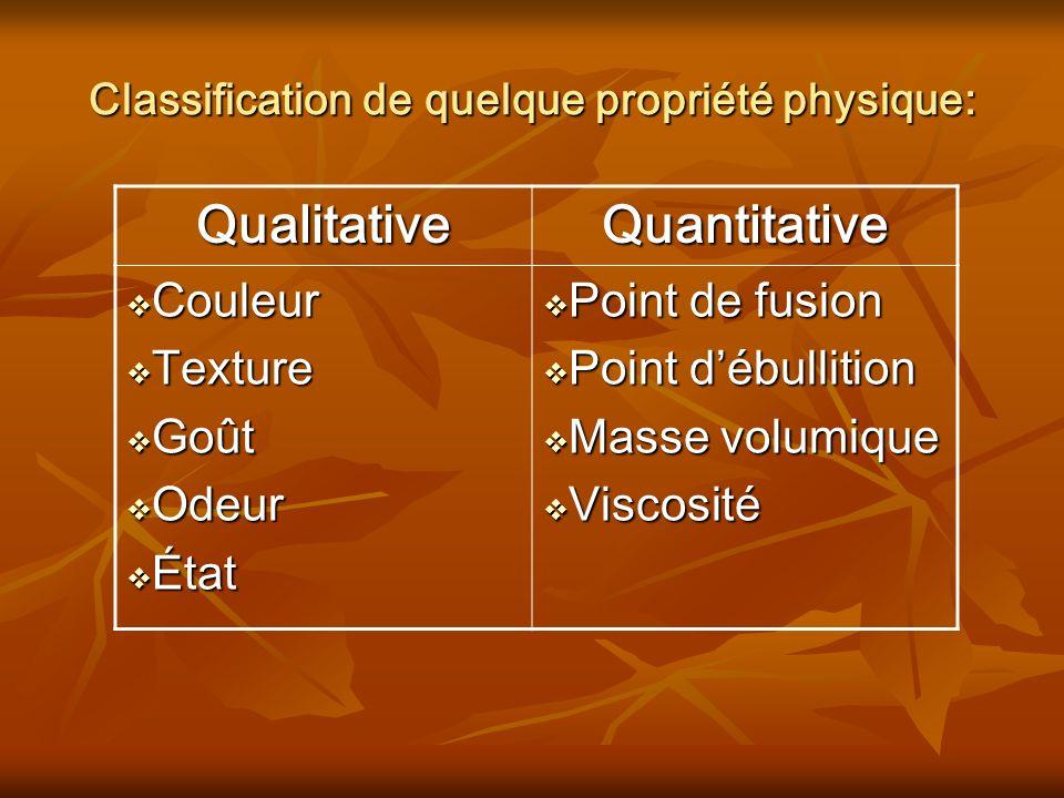 Classification de quelque propriété physique: