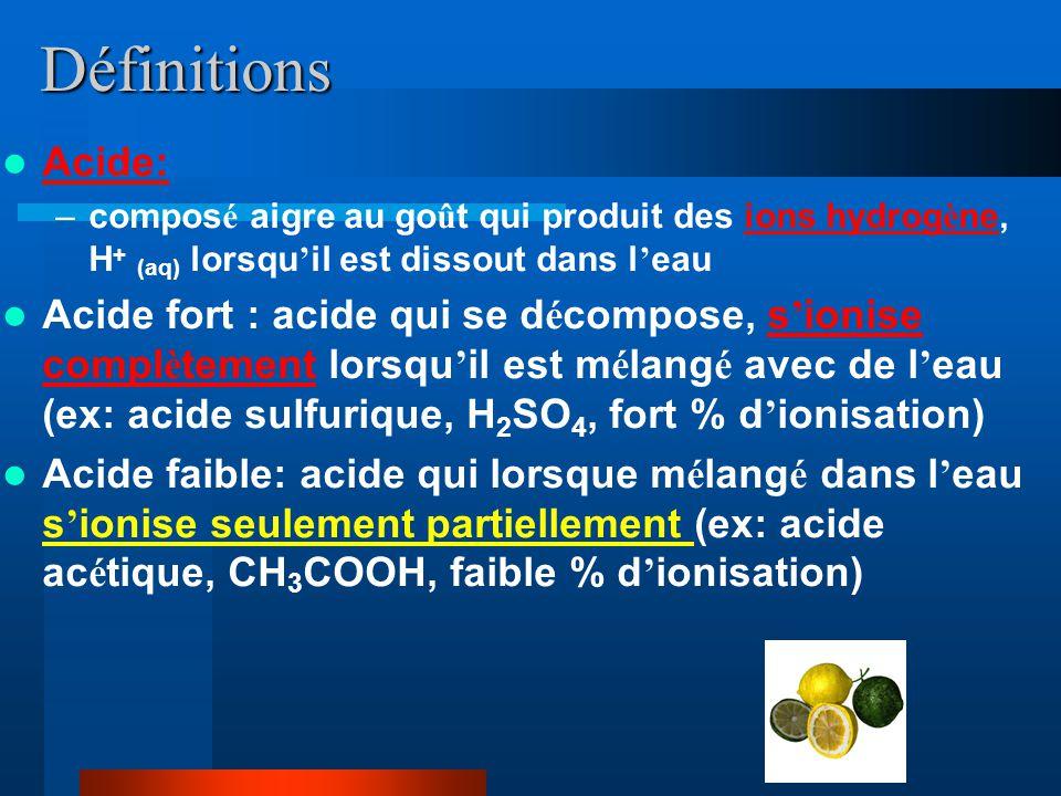 Définitions Acide: composé aigre au goût qui produit des ions hydrogène, H+ (aq) lorsqu'il est dissout dans l'eau.