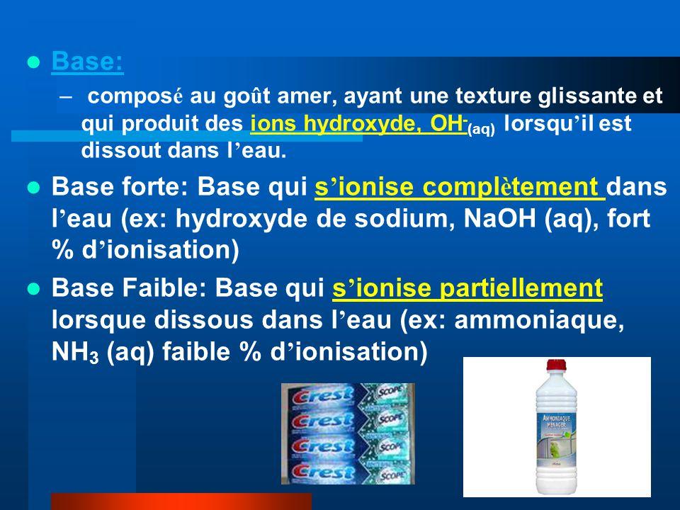 Base: composé au goût amer, ayant une texture glissante et qui produit des ions hydroxyde, OH-(aq) lorsqu'il est dissout dans l'eau.
