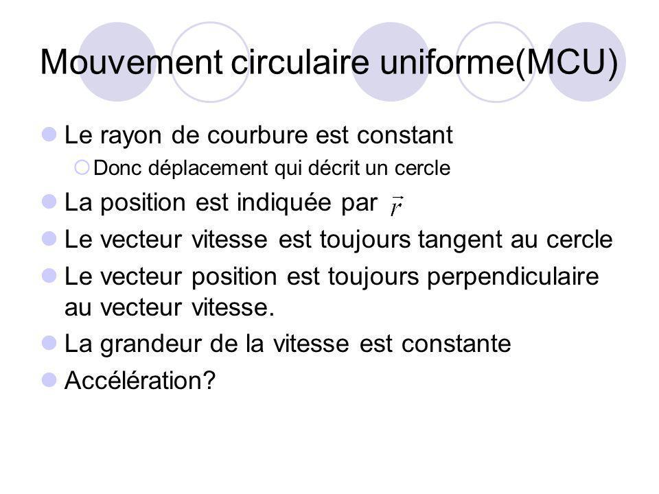 Mouvement circulaire uniforme(MCU)