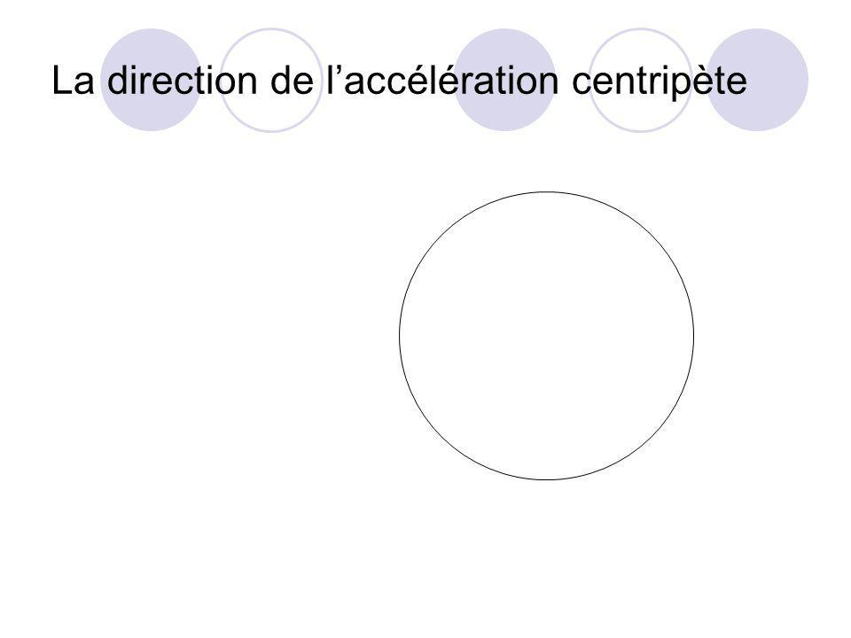 La direction de l'accélération centripète
