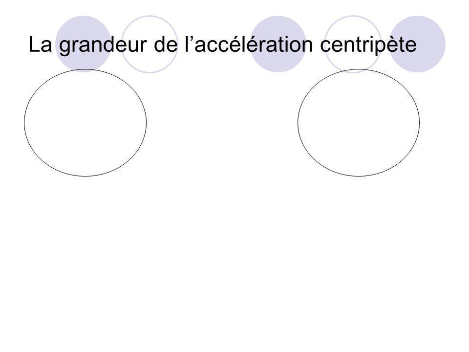 La grandeur de l'accélération centripète