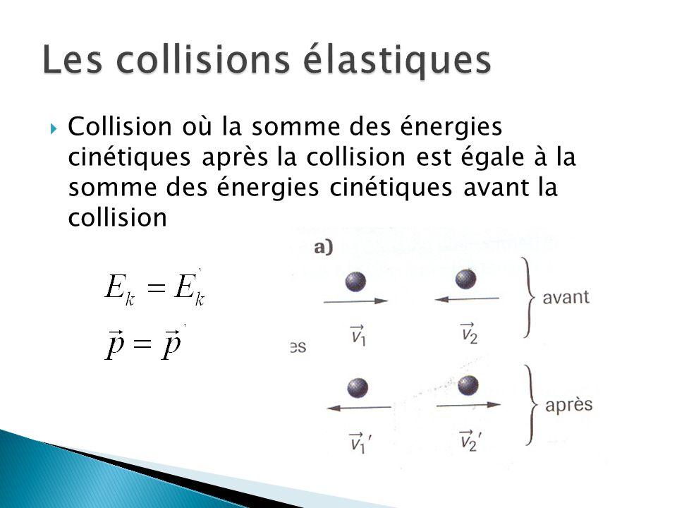 Les collisions élastiques